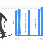 Comprar Material de esquí acuatico mas barato   - Los 20 Mejores