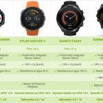 La mejor web para comprar Cardiometro - Los 13 mejores